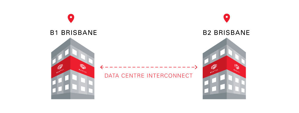 Data Centre Interconnect (DCI) between B1 Brisbane and B2 Brisbane
