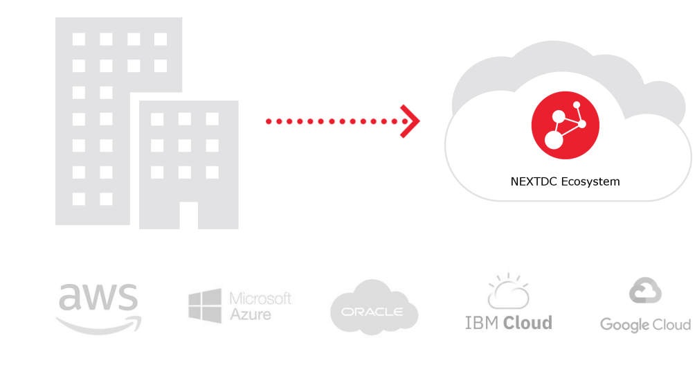 Connect to the Cloud