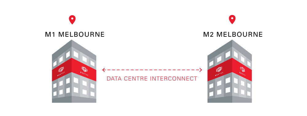 Data Centre Interconnect (DCI) between M1 and M2 (and soon to be M3).