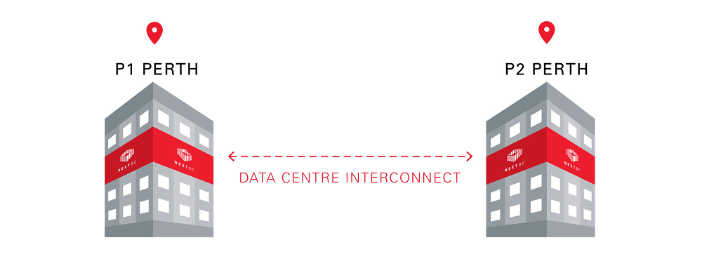 Perth Data centre Interconnect Image