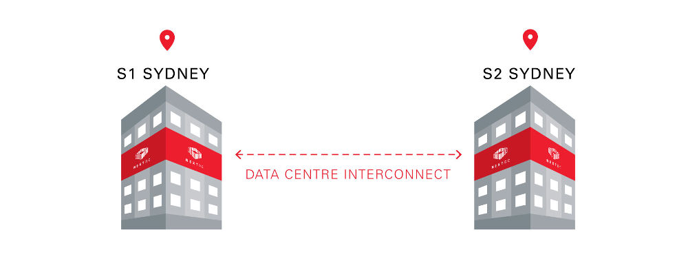 Data Centre Interconnect (DCI) between S1 and S2 (and soon to be S3).